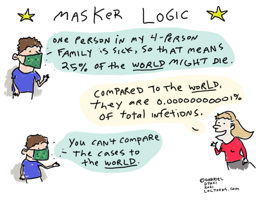 funny covid-19 masker logic cartoon by Gabriel Utasi