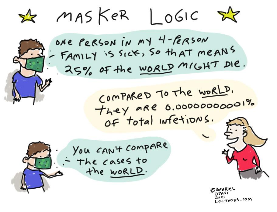 funny covid-19 masker logic cartoon by Gabriel Utasi